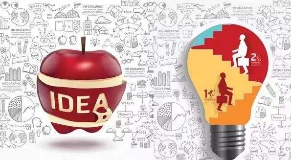 工作中提升產品設計創意能力有哪些方法